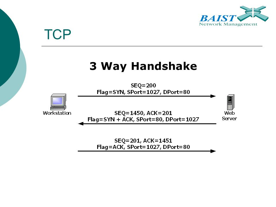 TCP 3 Way Handshake