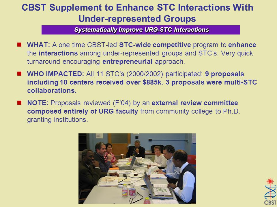 Systematically Improve URG-STC Interactions HBCU Constraints/Best Practices for Engagement In general, HBCUs facilities and resources don't match STCs.