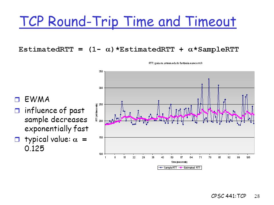 CPSC 441:TCP28 TCP Round-Trip Time and Timeout EstimatedRTT = (1-  )*EstimatedRTT +  *SampleRTT r EWMA r influence of past sample decreases exponentially fast  typical value:  = 0.125