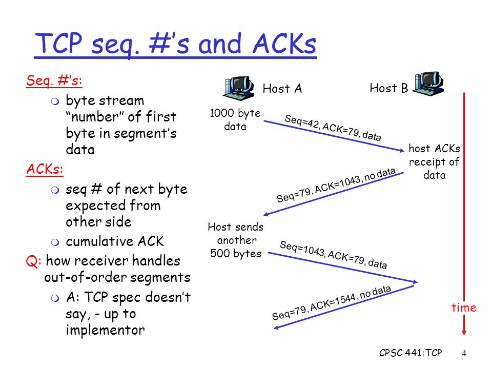 CPSC 441:TCP5 TCP reliable data transfer r TCP creates rdt service on top of IP's unreliable service r Pipelined segments r Cumulative acks r TCP uses single retransmission timer r Retransmissions are triggered by: m timeout events m duplicate acks r Initially consider simplified TCP sender: m ignore duplicate acks m ignore flow control, congestion control