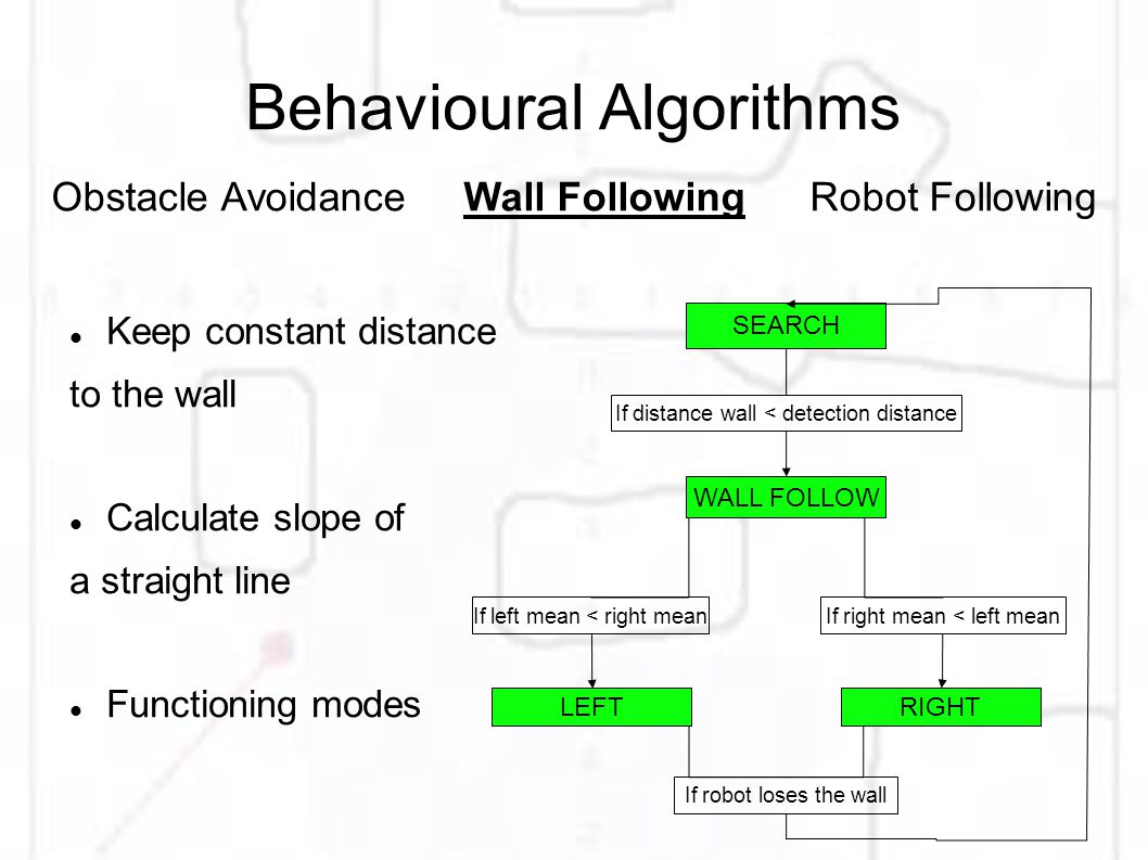 Behavioural Algorithms Keep constant distance to the wall Calculate slope of a straight line Functioning modes Obstacle AvoidanceWall FollowingRobot Following SEARCH LEFTRIGHT WALL FOLLOW If distance wall < detection distance If left mean < right mean If right mean < left mean If robot loses the wall