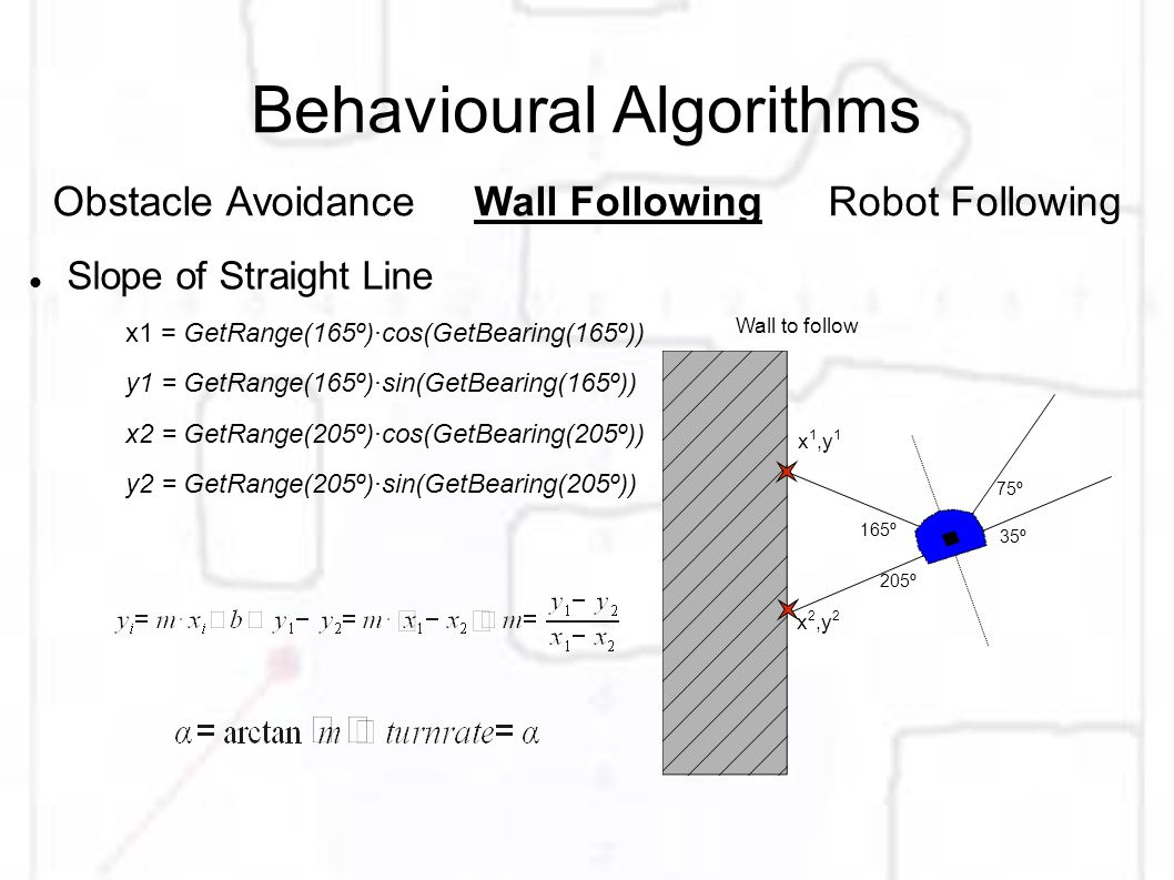 Behavioural Algorithms Slope of Straight Line x1 = GetRange(165º)·cos(GetBearing(165º)) y1 = GetRange(165º)·sin(GetBearing(165º)) x2 = GetRange(205º)·cos(GetBearing(205º)) y2 = GetRange(205º)·sin(GetBearing(205º)) Obstacle AvoidanceWall FollowingRobot Following x 1,y 1 x 2,y 2 Wall to follow 165º 205º 75º 35º