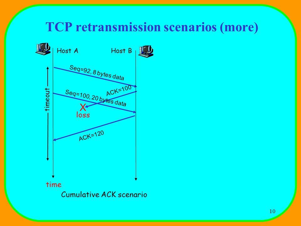 10 TCP retransmission scenarios (more) Host A Seq=92, 8 bytes data ACK=100 loss timeout Cumulative ACK scenario Host B X Seq=100, 20 bytes data ACK=120 time