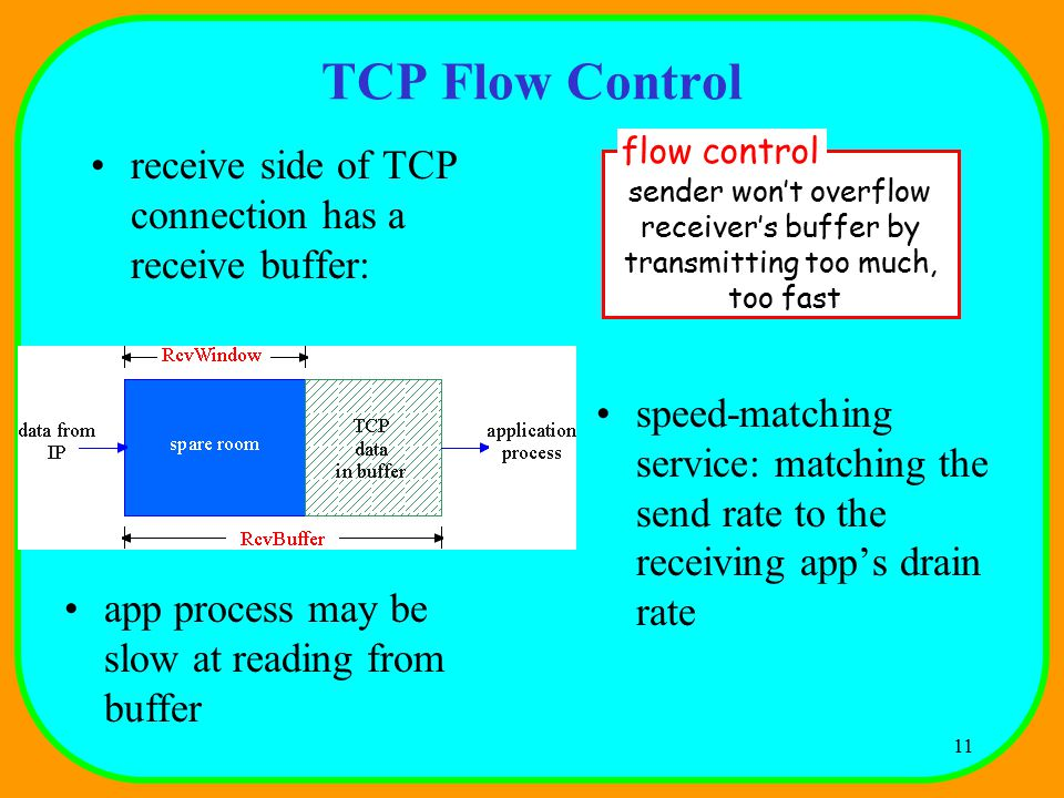 11 TCP Flow Control receive side of TCP connection has a receive buffer: speed-matching service: matching the send rate to the receiving app's drain rate app process may be slow at reading from buffer sender won't overflow receiver's buffer by transmitting too much, too fast flow control