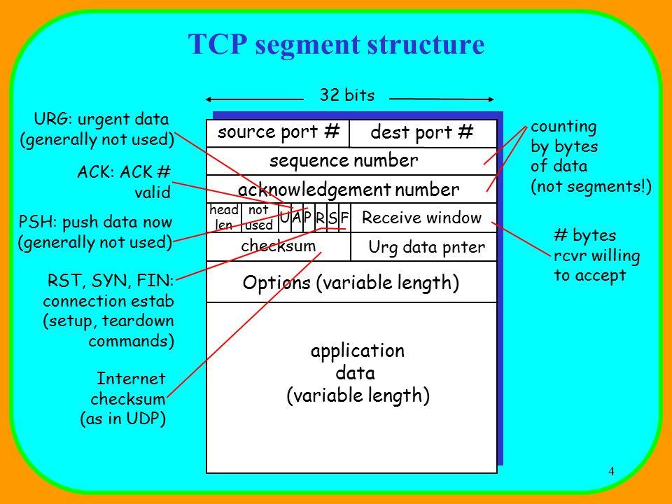 5 TCP seq.#'s and ACKs Seq.