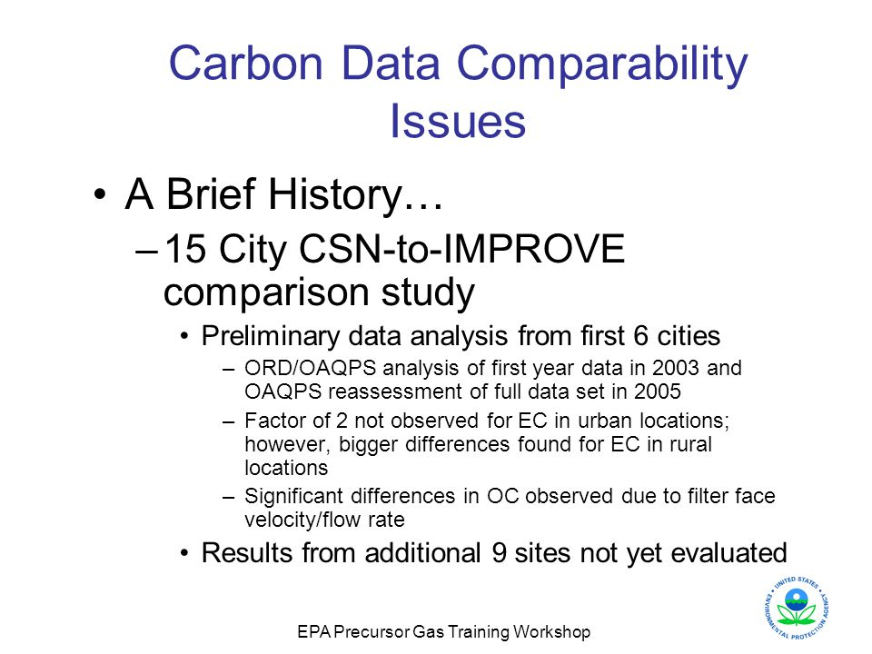 EPA Precursor Gas Training Workshop A Brief History… –15 City CSN-to-IMPROVE comparison study Preliminary data analysis from first 6 cities –ORD/OAQPS