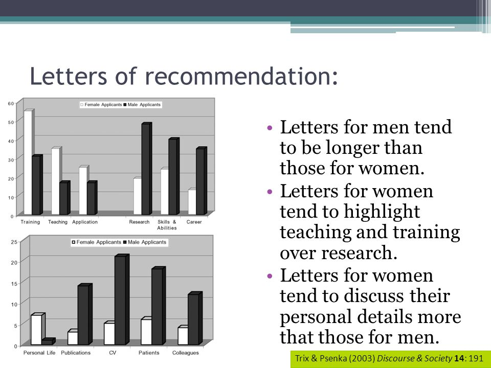 Letters of recommendation: common pitfalls Letters for men tend to be longer than those for women.