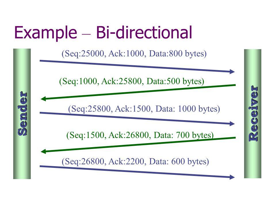 (Seq:25000, Ack:1000, Data:800 bytes) (Seq:1000, Ack:25800, Data:500 bytes) (Seq:25800, Ack:1500, Data: 1000 bytes) (Seq:1500, Ack:26800, Data: 700 bytes) Sender Receiver (Seq:26800, Ack:2200, Data: 600 bytes) Example – Bi-directional