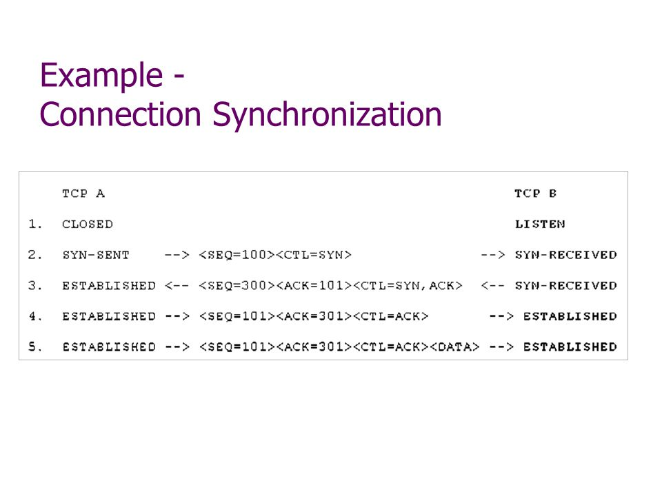 Example - Connection Synchronization
