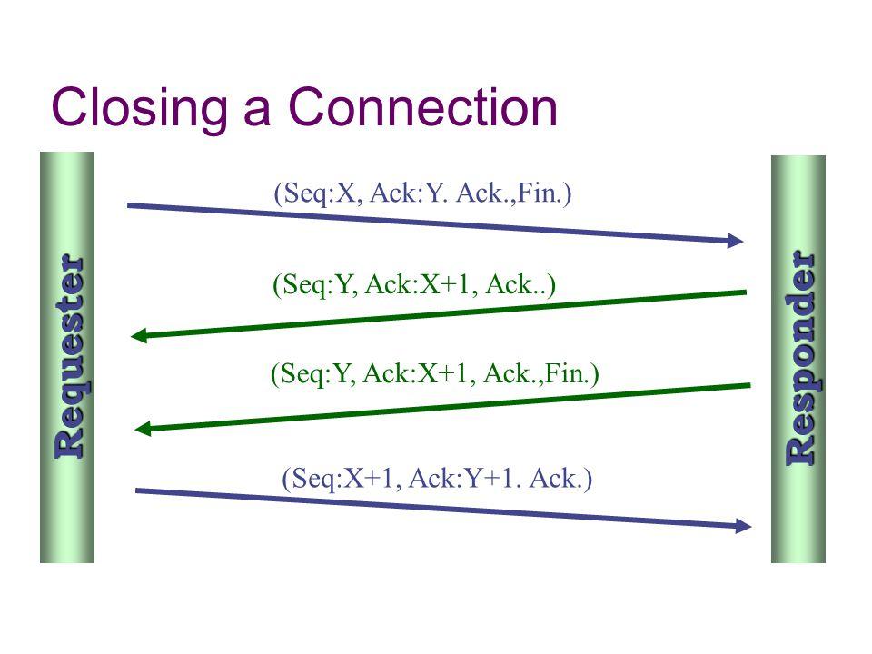 Closing a Connection (Seq:X, Ack:Y. Ack.,Fin.) (Seq:Y, Ack:X+1, Ack..) Requester Responder (Seq:Y, Ack:X+1, Ack.,Fin.) (Seq:X+1, Ack:Y+1. Ack.)