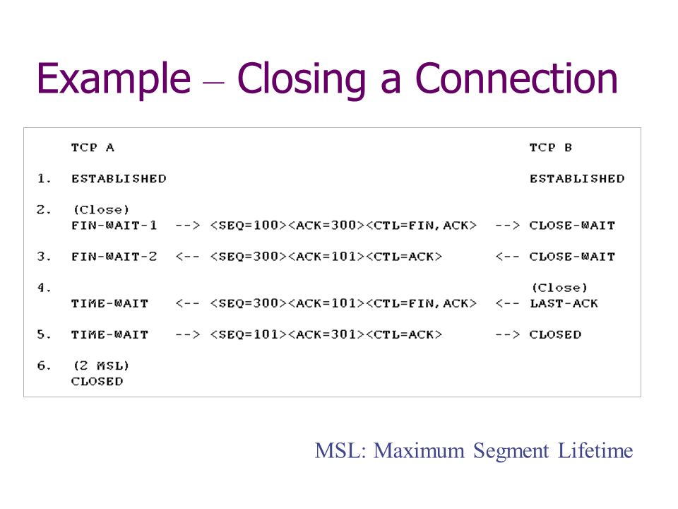 Example – Closing a Connection MSL: Maximum Segment Lifetime