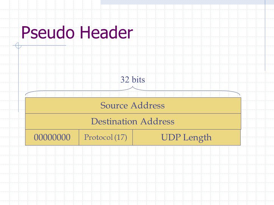 Source Address Destination Address 00000000 32 bits Protocol (17) UDP Length Pseudo Header