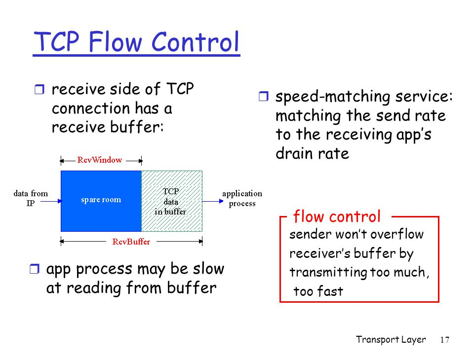 Transport Layer 17 TCP Flow Control r receive side of TCP connection has a receive buffer: r speed-matching service: matching the send rate to the receiving app's drain rate r app process may be slow at reading from buffer sender won't overflow receiver's buffer by transmitting too much, too fast flow control