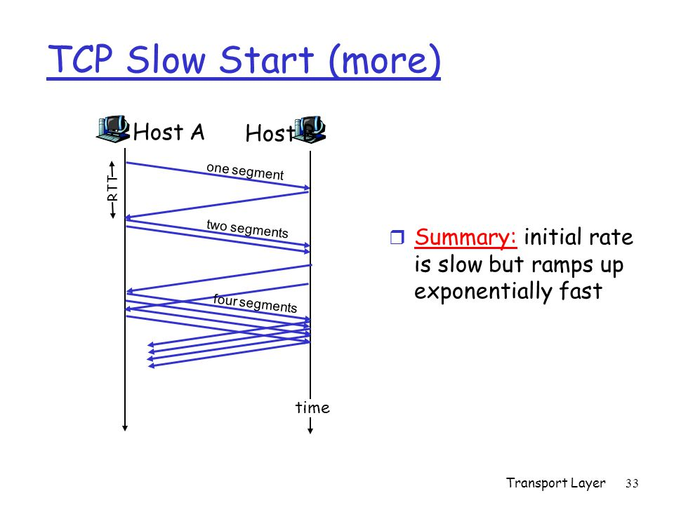 Transport Layer 33 TCP Slow Start (more) r Summary: initial rate is slow but ramps up exponentially fast Host A one segment RTT Host B time two segments four segments