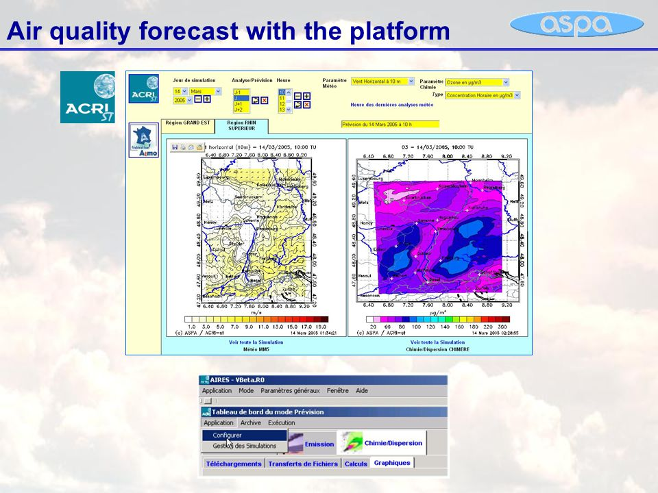 Air quality forecast with the platform