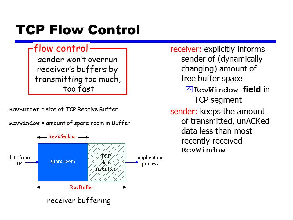 TCP Flow Control receiver: explicitly informs sender of (dynamically changing) amount of free buffer space  RcvWindow field in TCP segment sender: keeps the amount of transmitted, unACKed data less than most recently received RcvWindow sender won't overrun receiver's buffers by transmitting too much, too fast flow control receiver buffering RcvBuffer = size of TCP Receive Buffer RcvWindow = amount of spare room in Buffer