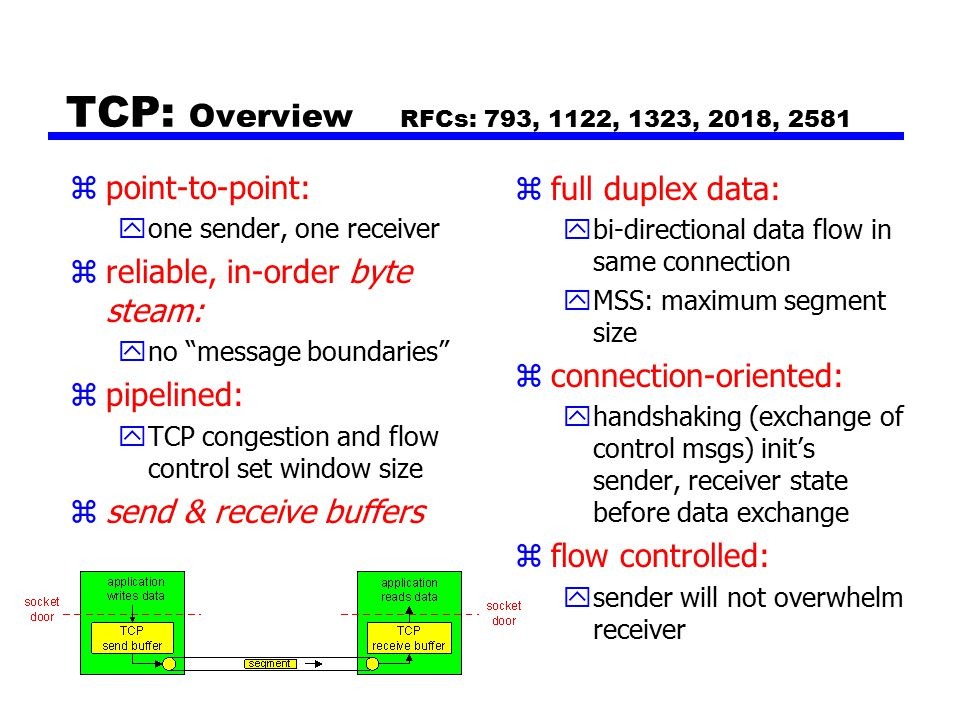 TCP: Overview RFCs: 793, 1122, 1323, 2018, 2581 zfull duplex data: ybi-directional data flow in same connection yMSS: maximum segment size zconnection-oriented: yhandshaking (exchange of control msgs) init's sender, receiver state before data exchange zflow controlled: ysender will not overwhelm receiver z point-to-point: yone sender, one receiver z reliable, in-order byte steam: yno message boundaries z pipelined: yTCP congestion and flow control set window size z send & receive buffers