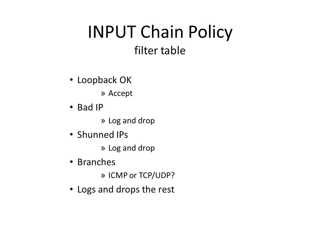 INPUT Chain Policy filter table Loopback OK » Accept Bad IP » Log and drop Shunned IPs » Log and drop Branches » ICMP or TCP/UDP.