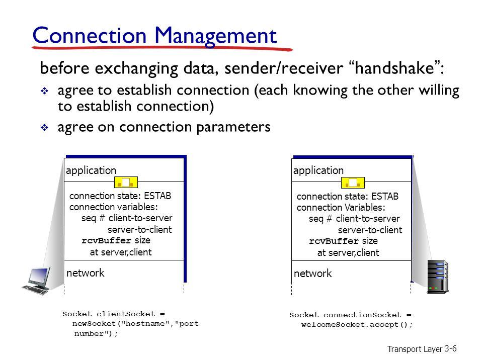 Transport Layer 3-7 Q: will 2-way handshake always work in network.