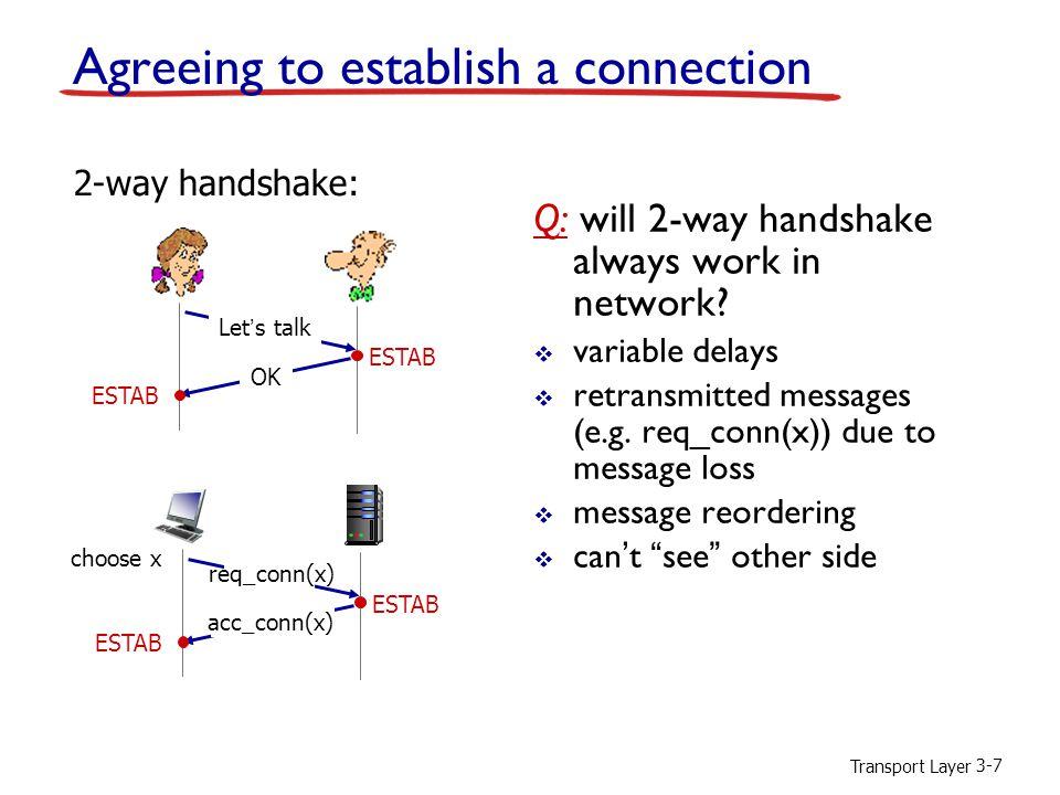 Transport Layer 3-8 Agreeing to establish a connection 2-way handshake failure scenarios: retransmit req_conn(x) ESTAB req_conn(x) half open connection.