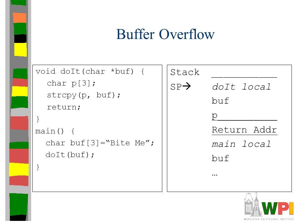 Buffer Overflow void doIt(char *buf) { char p[3]; strcpy(p, buf); return; } main() { char buf[3]= Bite Me ; doIt(buf); } Stack ___________ SP  doIt local buf p__________ Return Addr main local buf …