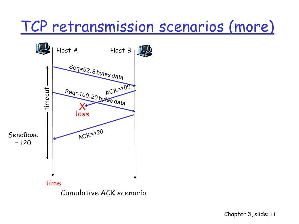 Chapter 3, slide: 11 TCP retransmission scenarios (more) Host A Seq=92, 8 bytes data ACK=100 loss timeout Cumulative ACK scenario Host B X Seq=100, 20 bytes data ACK=120 time SendBase = 120