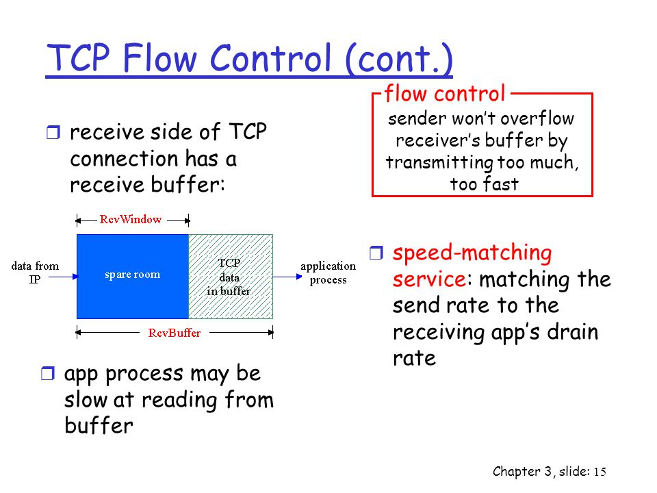 Chapter 3, slide: 15 TCP Flow Control (cont.) r receive side of TCP connection has a receive buffer: r speed-matching service: matching the send rate to the receiving app's drain rate r app process may be slow at reading from buffer sender won't overflow receiver's buffer by transmitting too much, too fast flow control
