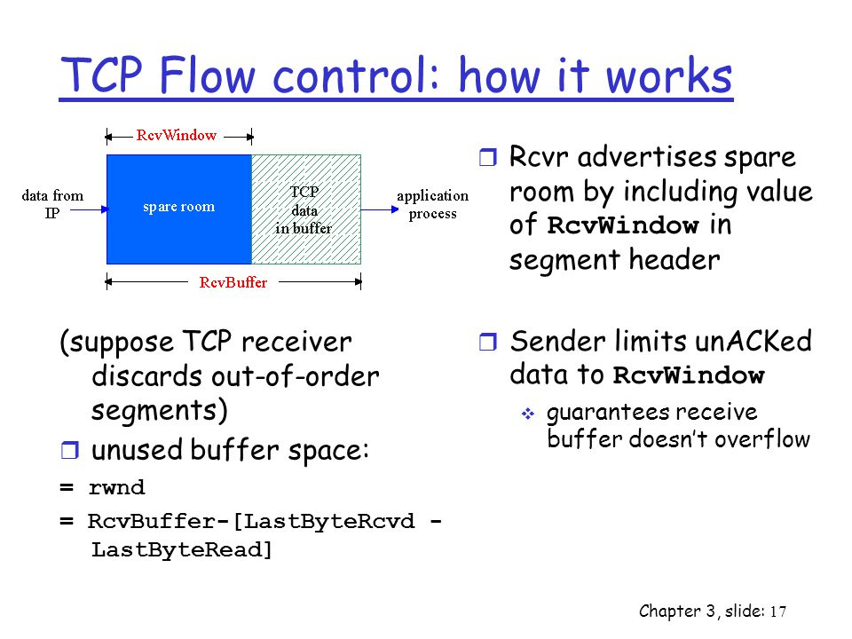 Chapter 3, slide: 17 TCP Flow control: how it works  Rcvr advertises spare room by including value of RcvWindow in segment header  Sender limits unACKed data to RcvWindow  guarantees receive buffer doesn't overflow (suppose TCP receiver discards out-of-order segments)  unused buffer space: = rwnd = RcvBuffer-[LastByteRcvd - LastByteRead]