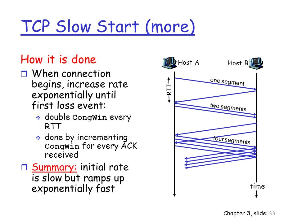 Chapter 3, slide: 33 TCP Slow Start (more) How it is done r When connection begins, increase rate exponentially until first loss event:  double CongWin every RTT  done by incrementing CongWin for every ACK received r Summary: initial rate is slow but ramps up exponentially fast Host A one segment RTT Host B time two segments four segments