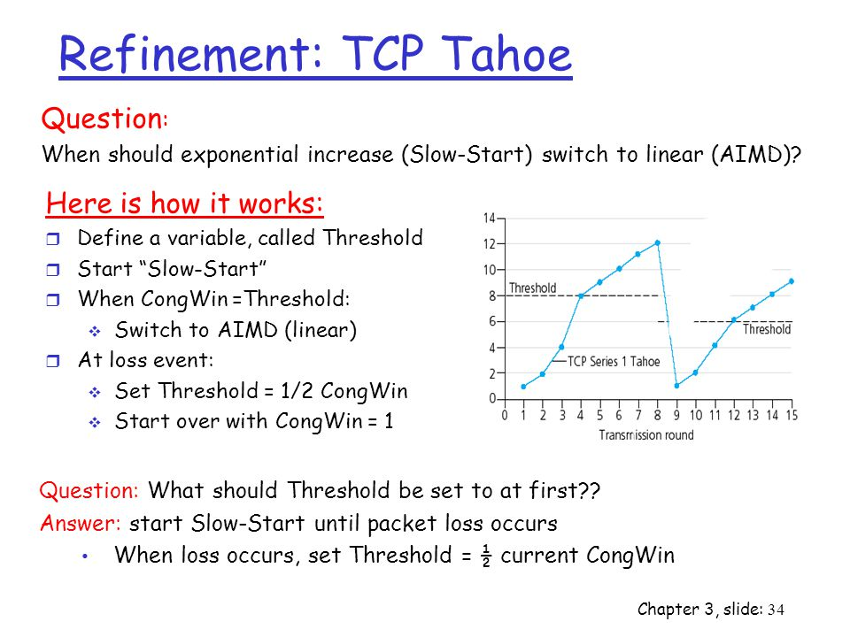 Chapter 3, slide: 34 Refinement: TCP Tahoe Question : When should exponential increase (Slow-Start) switch to linear (AIMD).