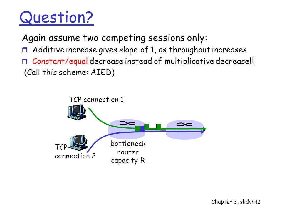 Chapter 3, slide: 42 Question.