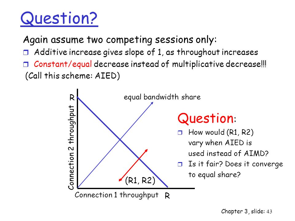 Chapter 3, slide: 43 Question.