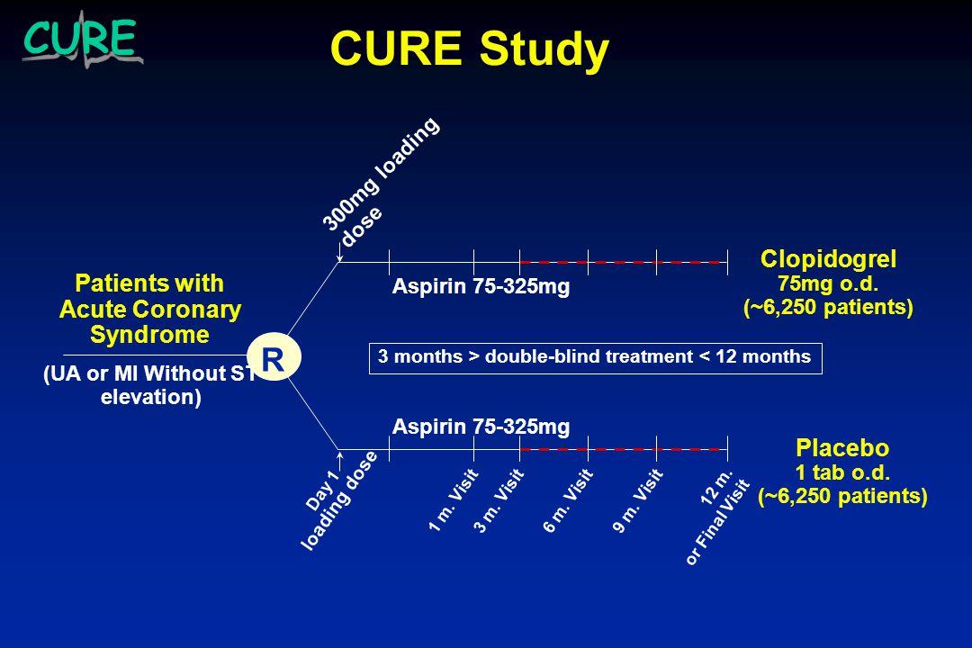 CURE Study 3 months > double-blind treatment < 12 months Aspirin 75-325mg Clopidogrel 75mg o.d.