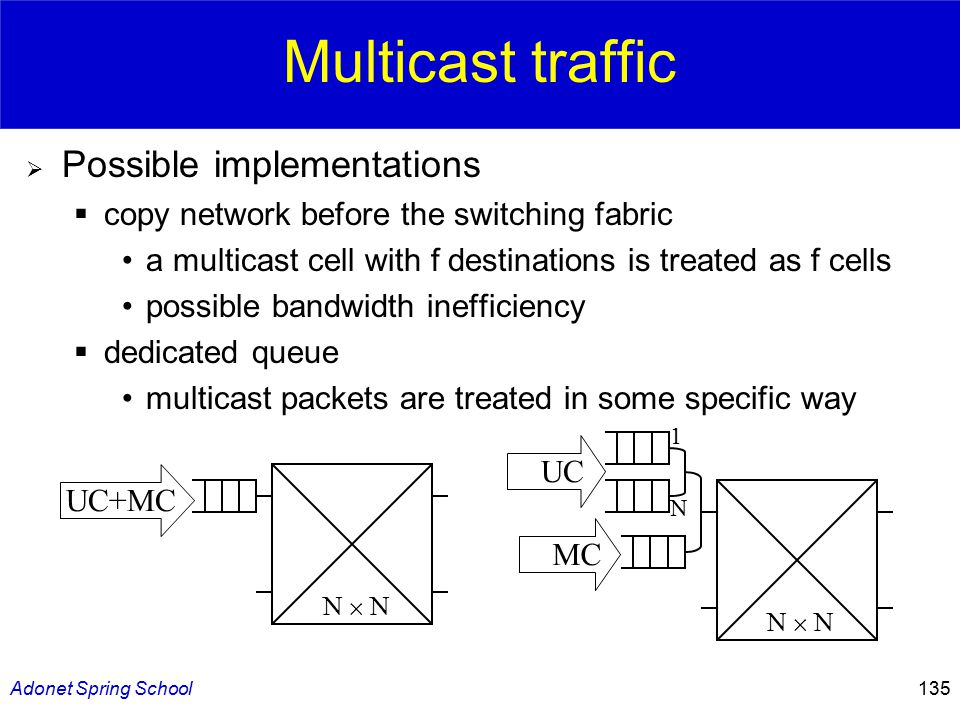 Adonet Spring School135 Multicast traffic  Possible implementations  copy network before the switching fabric a multicast cell with f destinations is treated as f cells possible bandwidth inefficiency  dedicated queue multicast packets are treated in some specific way 1 UC MC N N  N UC+MC N  N
