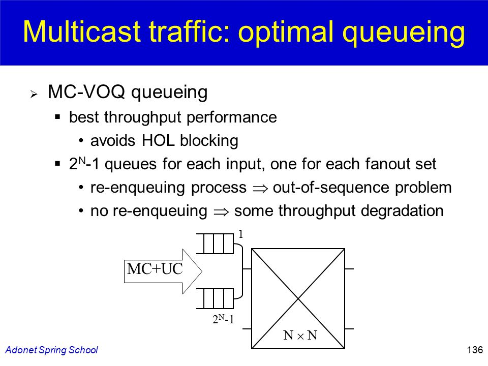 Adonet Spring School136 Multicast traffic: optimal queueing  MC-VOQ queueing  best throughput performance avoids HOL blocking  2 N -1 queues for each input, one for each fanout set re-enqueuing process  out-of-sequence problem no re-enqueuing  some throughput degradation MC+UC 1 2 N -1 N  N