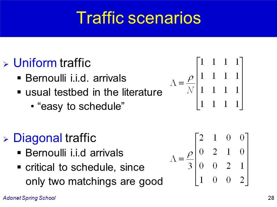 Adonet Spring School28 Traffic scenarios  Uniform traffic  Bernoulli i.i.d.