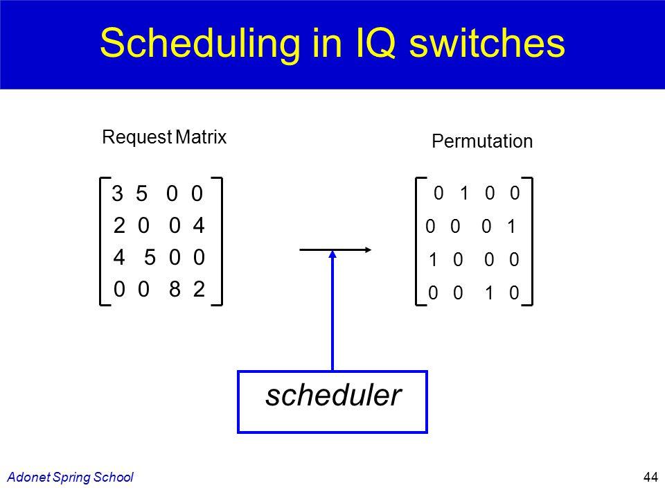 Adonet Spring School44 Scheduling in IQ switches Request Matrix 3 5 0 0 2 0 0 4 4 5 0 0 0 0 8 2 0 1 0 0 0 0 0 1 1 0 0 0 0 0 1 0 scheduler Permutation