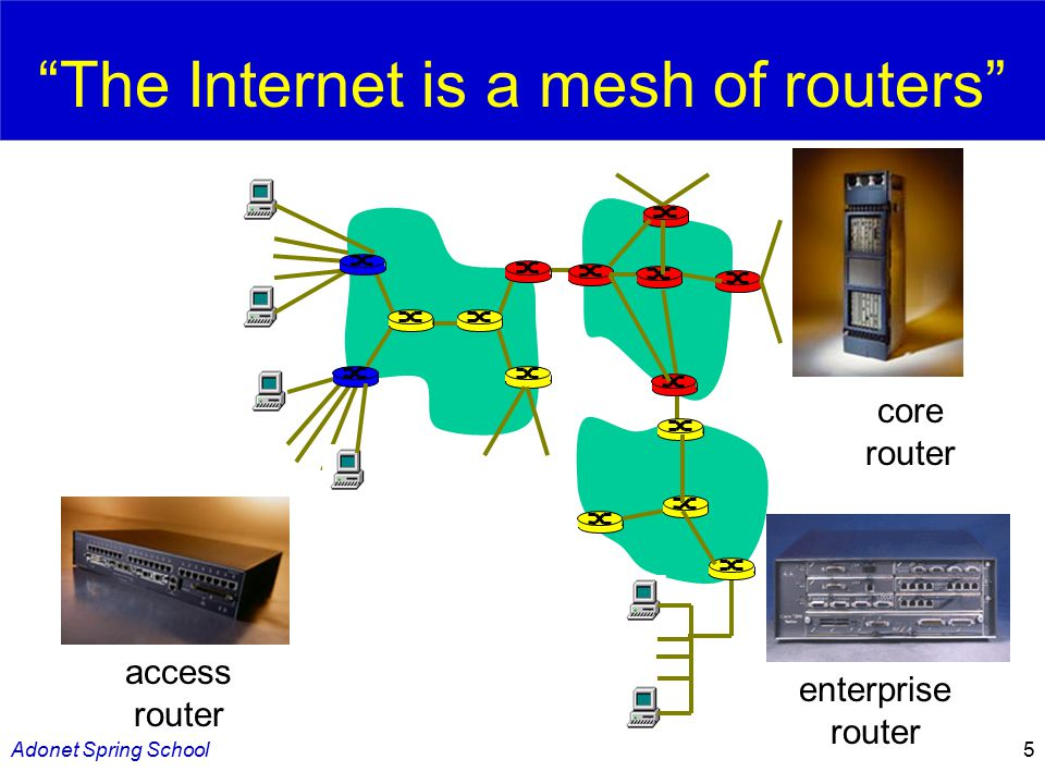 Adonet Spring School116 Outline  IP routers  OQ routers  IQ routers  Scheduling  Optimal algorithms  Heuristic algorithms  Packet-mode algorithms  Networks of routers  CIOQ routers  Multicast traffic  Conclusions