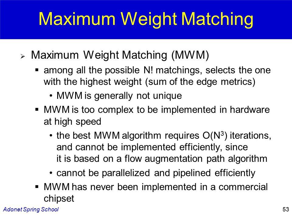 Adonet Spring School53 Maximum Weight Matching  Maximum Weight Matching (MWM)  among all the possible N.