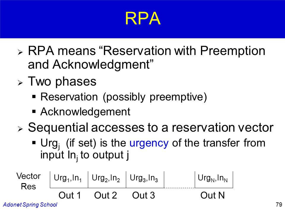 Adonet Spring School79 RPA  RPA means Reservation with Preemption and Acknowledgment  Two phases  Reservation (possibly preemptive)  Acknowledgement  Sequential accesses to a reservation vector  Urg j (if set) is the urgency of the transfer from input In j to output j Urg 1,In 1 Urg 2,In 2 Urg 3,In 3 Urg N,In N Out 1Out 2Out 3Out N Vector Res