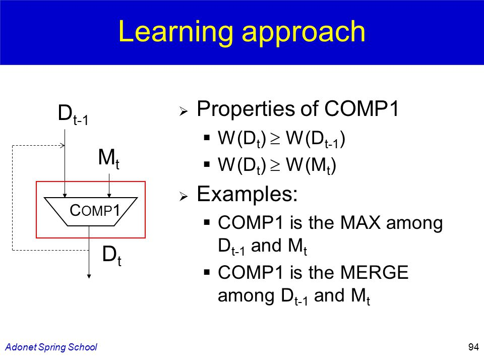 Adonet Spring School94 Learning approach  Properties of COMP1  W(D t )  W(D t-1 )  W(D t )  W(M t )  Examples:  COMP1 is the MAX among D t-1 and M t  COMP1 is the MERGE among D t-1 and M t D t-1 DtDt C OMP 1 MtMt