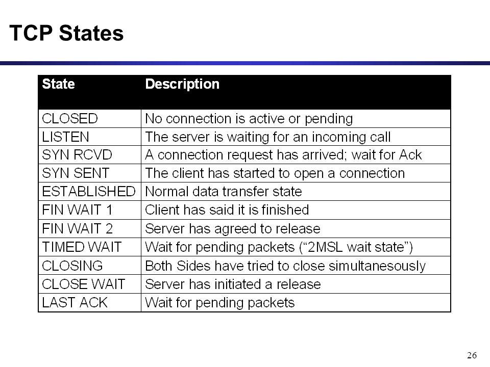 26 TCP States