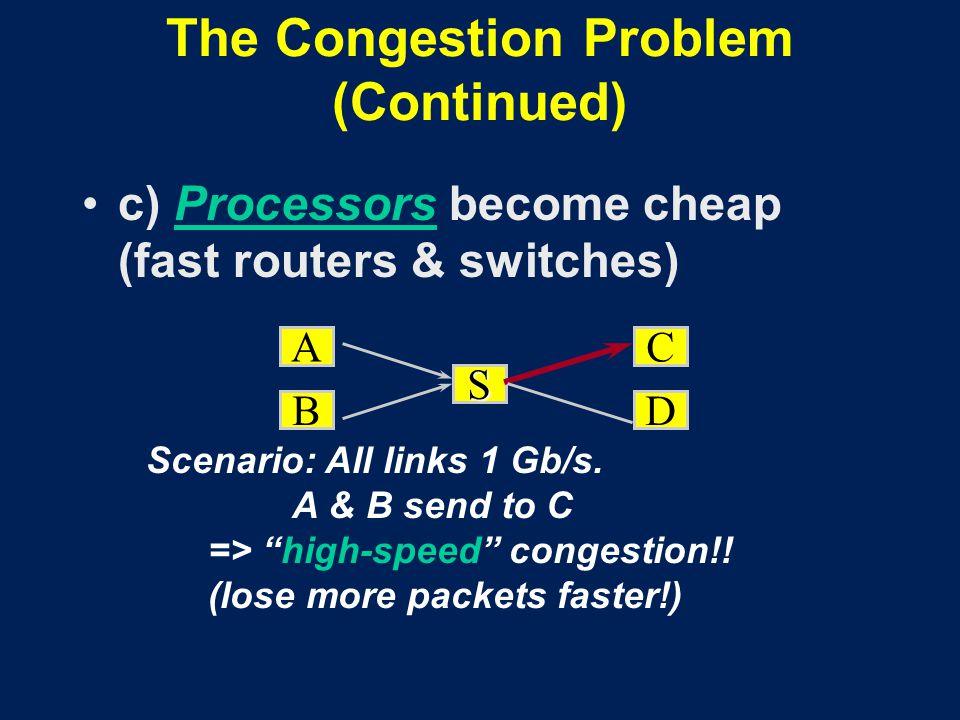 A B S C D Scenario: All links 1 Gb/s.A & B send to C => high-speed congestion!.