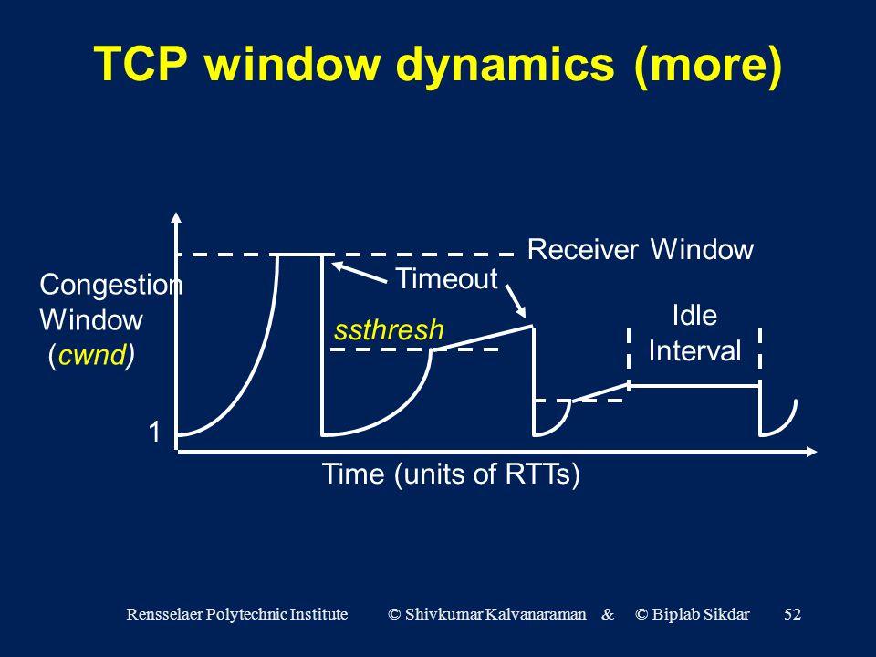Rensselaer Polytechnic Institute © Shivkumar Kalvanaraman & © Biplab Sikdar52 TCP window dynamics (more) Time (units of RTTs) Congestion Window (cwnd) Receiver Window Idle Interval Timeout 1 ssthresh