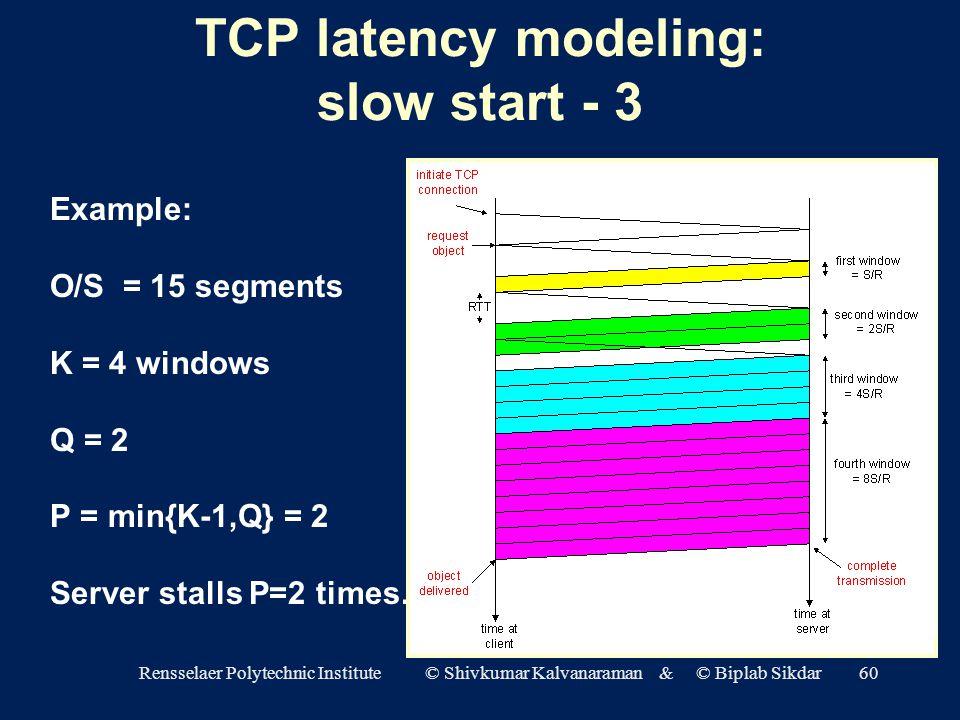 Rensselaer Polytechnic Institute © Shivkumar Kalvanaraman & © Biplab Sikdar60 Example: O/S = 15 segments K = 4 windows Q = 2 P = min{K-1,Q} = 2 Server stalls P=2 times.