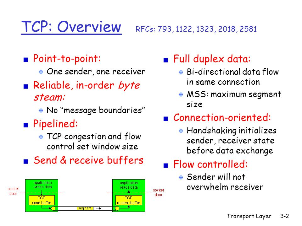Transport Layer3-2 TCP: Overview RFCs: 793, 1122, 1323, 2018, 2581 Full duplex data: Bi-directional data flow in same connection MSS: maximum segment size Connection-oriented: Handshaking initializes sender, receiver state before data exchange Flow controlled: Sender will not overwhelm receiver Point-to-point: One sender, one receiver Reliable, in-order byte steam: No message boundaries Pipelined: TCP congestion and flow control set window size Send & receive buffers