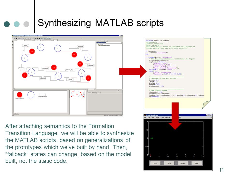 11 Synthesizing MATLAB scripts After attaching semantics to the Formation Transition Language, we will be able to synthesize the MATLAB scripts, based on generalizations of the prototypes which we've built by hand.