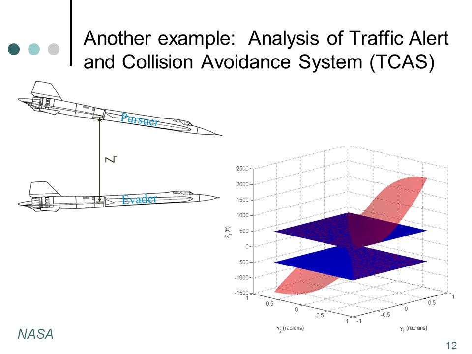 12 Another example: Analysis of Traffic Alert and Collision Avoidance System (TCAS) NASA