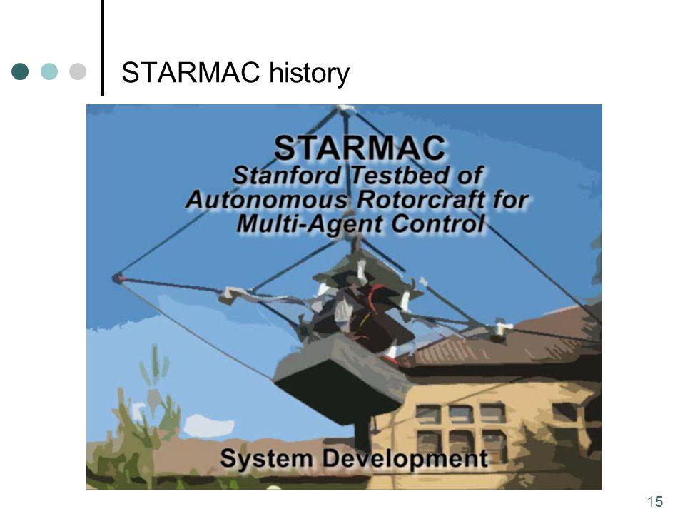 15 STARMAC history