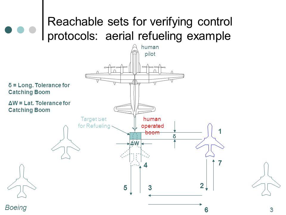 3 3 δ ΔWΔW Target Set for Refueling 1 3 4 2 5 6 7 human operated boom human pilot δ = Long.